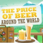 The World Loves Beer! – Cold Beer Prices By Location