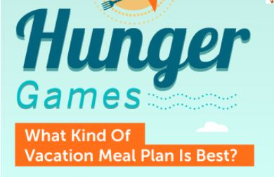 Guide To Understanding Hotel Meal Plans – Which One Is Best For You?