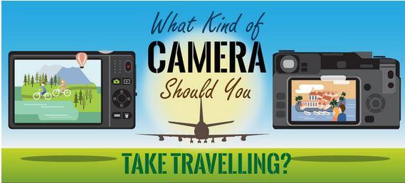 Comparison of Travel Camperas