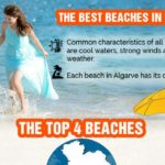 Best Things To Do In The Algarve