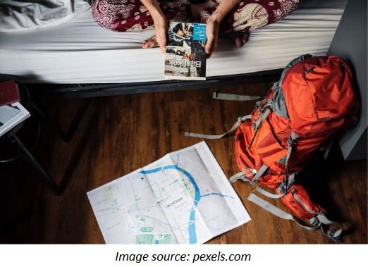 Best Backpacker Gear