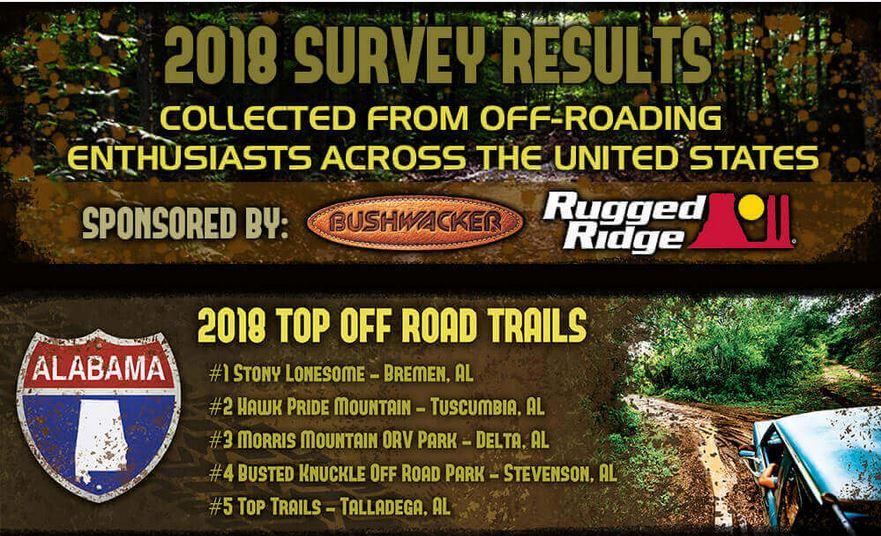 Off Road Trail in America